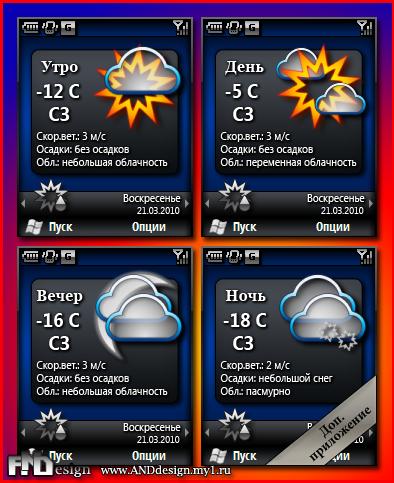 Название b панель rp5 weather b добавил b